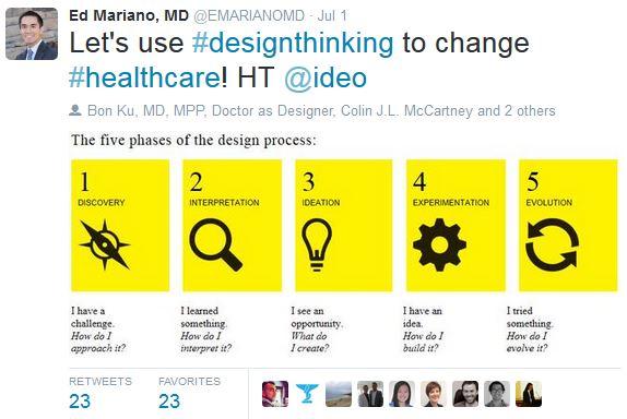 Tweet design
